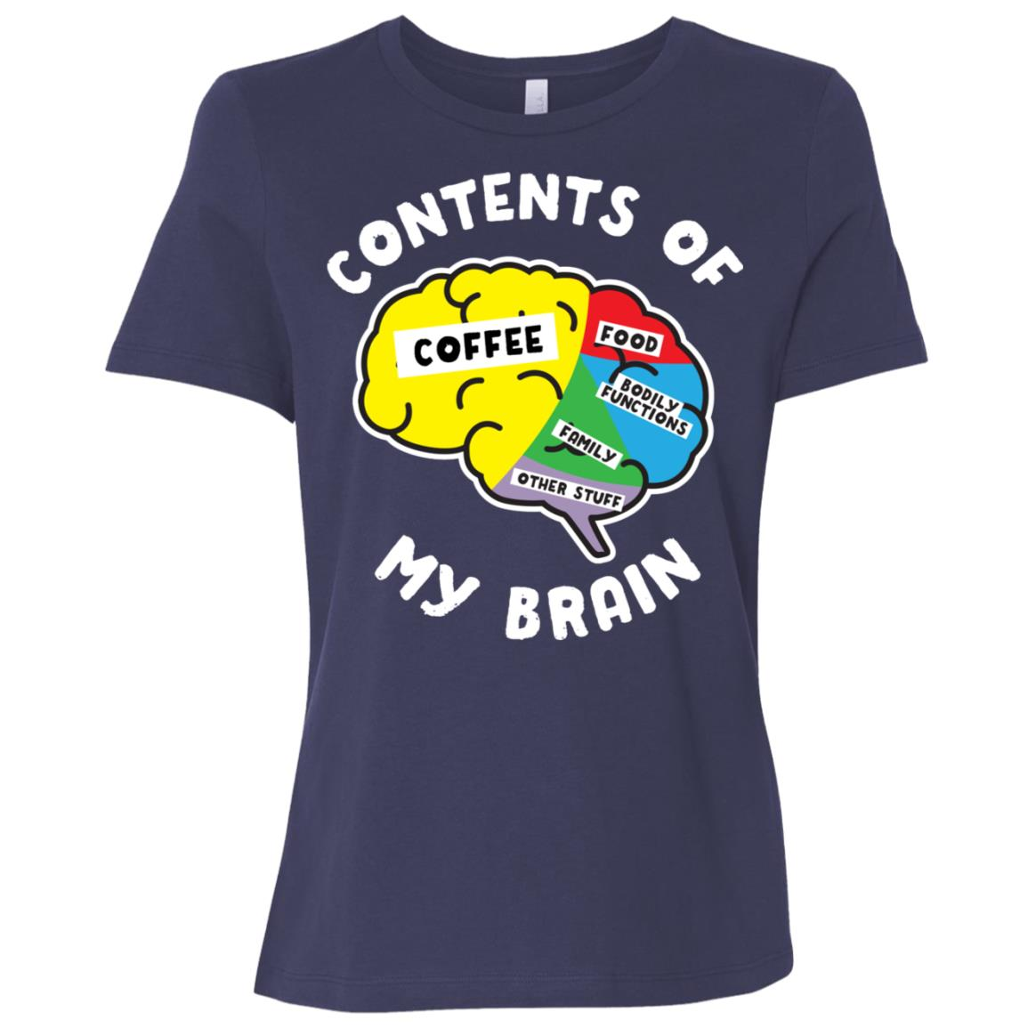 My Brain Contains Coffee Food Family Stuff Women Short Sleeve T-Shirt