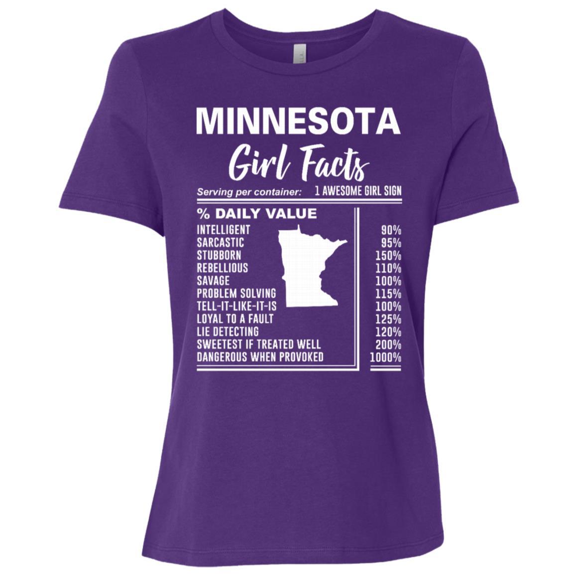 Born in Minnesota – Minnesota Girl Facts Women Short Sleeve T-Shirt
